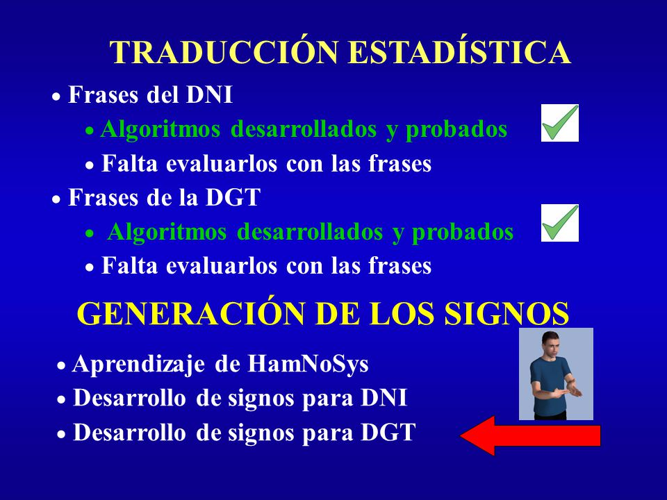 TRADUCCIÓN ESTADÍSTICA Frases del DNI Algoritmos desarrollados y probados Falta evaluarlos con las frases Frases de la DGT Algoritmos desarrollados y