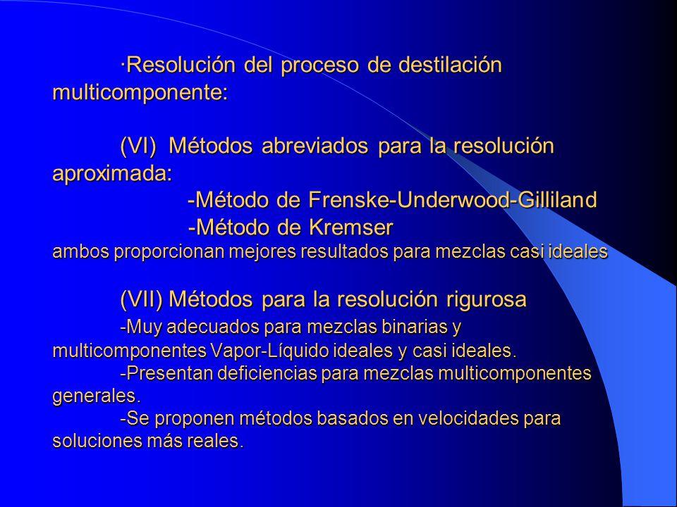 ·Resolución del proceso de destilación multicomponente: (VI) Métodos abreviados para la resolución aproximada: -Método de Frenske-Underwood-Gilliland