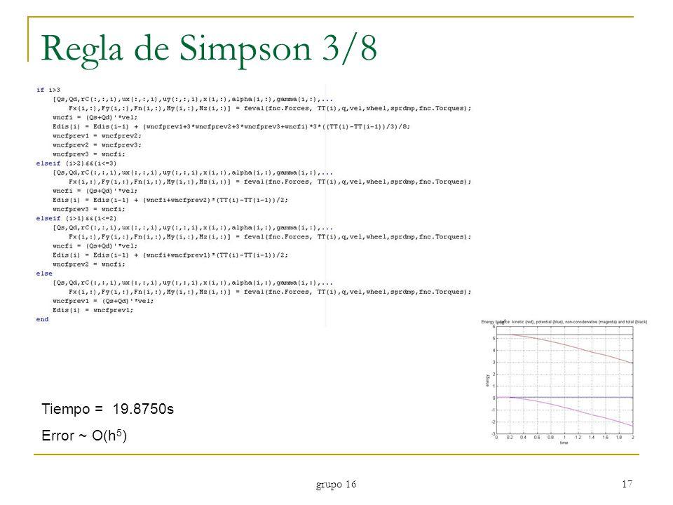 grupo 16 17 Regla de Simpson 3/8 Tiempo = 19.8750s Error ~ O(h 5 )