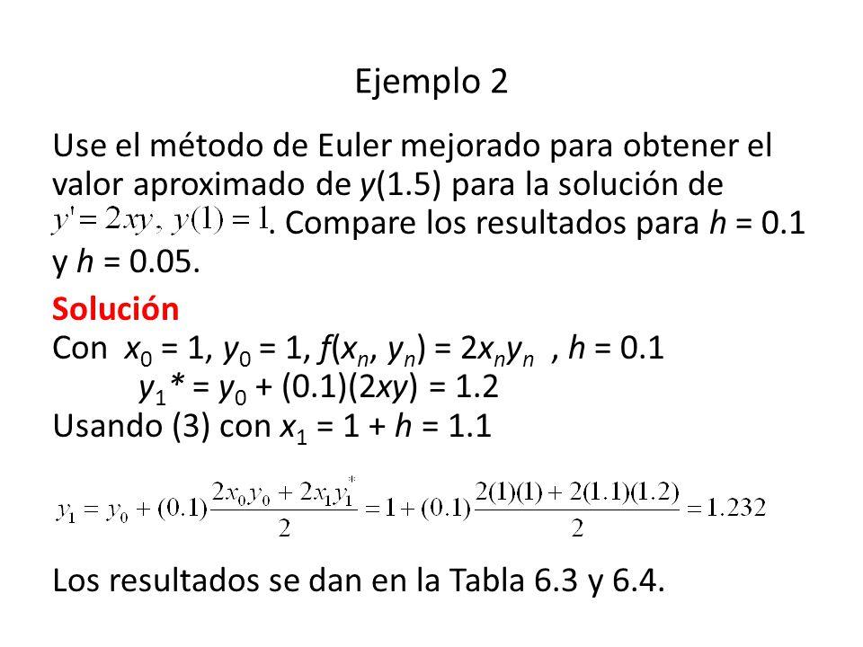 Ejemplo 2 Use el método de Euler mejorado para obtener el valor aproximado de y(1.5) para la solución de.