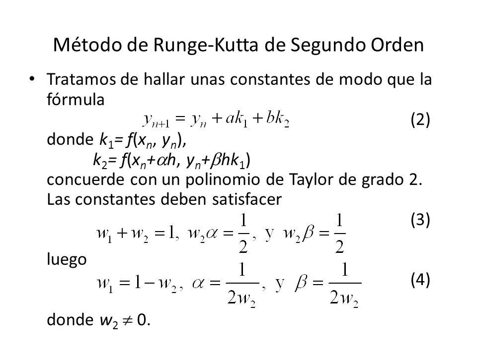 Método de Runge-Kutta de Segundo Orden Tratamos de hallar unas constantes de modo que la fórmula (2) donde k 1 = f(x n, y n ), k 2 = f(x n + h, y n + hk 1 ) concuerde con un polinomio de Taylor de grado 2.