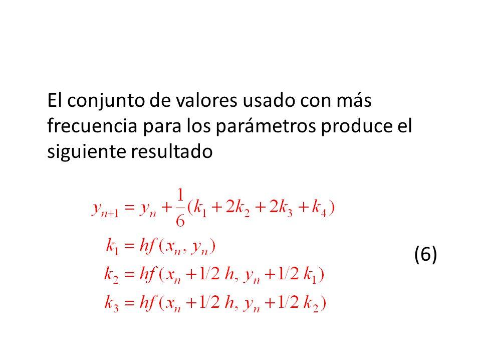 El conjunto de valores usado con más frecuencia para los parámetros produce el siguiente resultado (6)