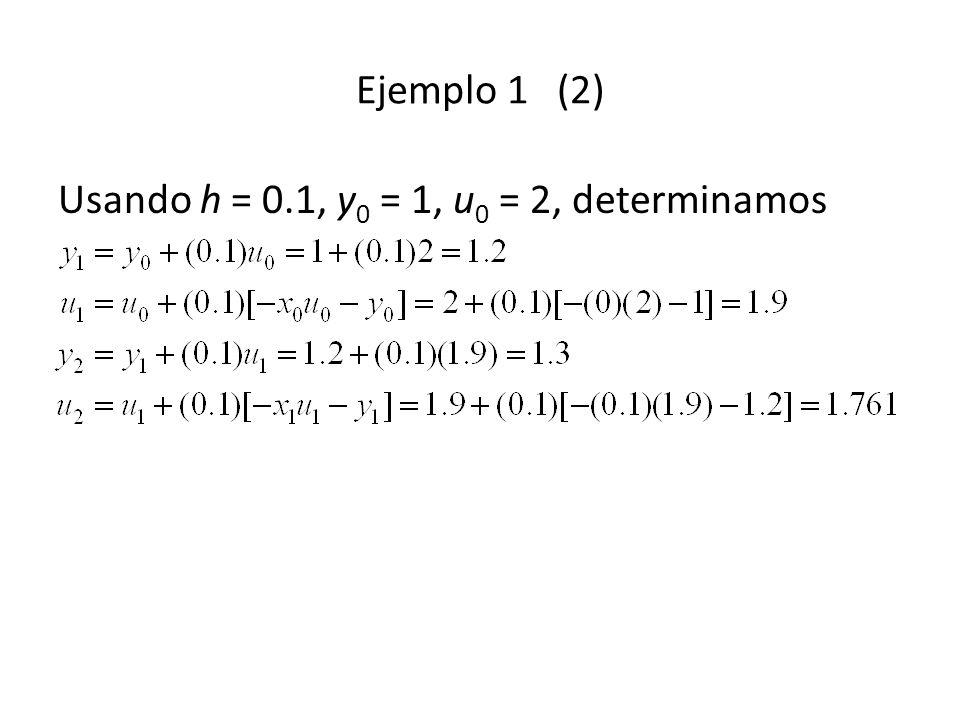 Ejemplo 1 (2) Usando h = 0.1, y 0 = 1, u 0 = 2, determinamos