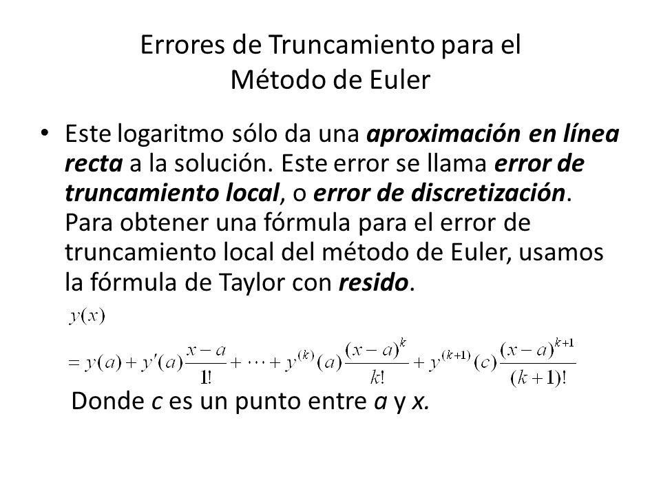 Ejemplo 1 Use (8) con n = 4 para aproximar la solución del PVF Solución Tenemos P = 0, Q = –4, f(x) = 0, h = (1 – 0)/4 = ¼.