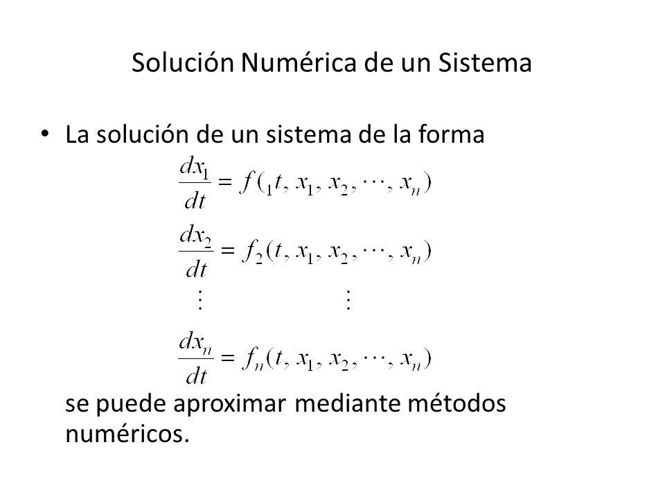 Solución Numérica de un Sistema La solución de un sistema de la forma se puede aproximar mediante métodos numéricos.