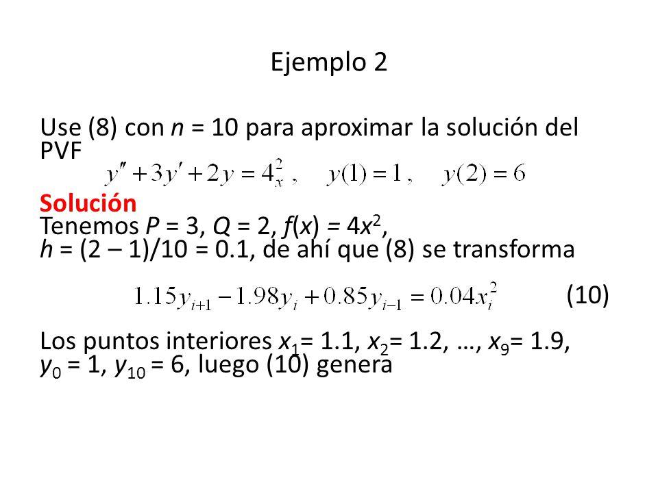 Ejemplo 2 Use (8) con n = 10 para aproximar la solución del PVF Solución Tenemos P = 3, Q = 2, f(x) = 4x 2, h = (2 – 1)/10 = 0.1, de ahí que (8) se transforma (10) Los puntos interiores x 1 = 1.1, x 2 = 1.2, …, x 9 = 1.9, y 0 = 1, y 10 = 6, luego (10) genera