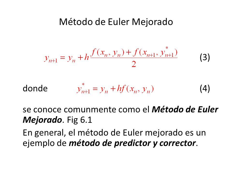 Ejemplo 2 (2) Sea El sistema original se puede escribir en la forma