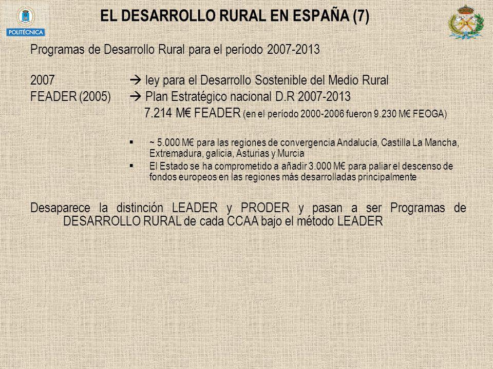 EL DESARROLLO RURAL EN ESPAÑA (7) Programas de Desarrollo Rural para el período 2007-2013 2007 ley para el Desarrollo Sostenible del Medio Rural FEADE