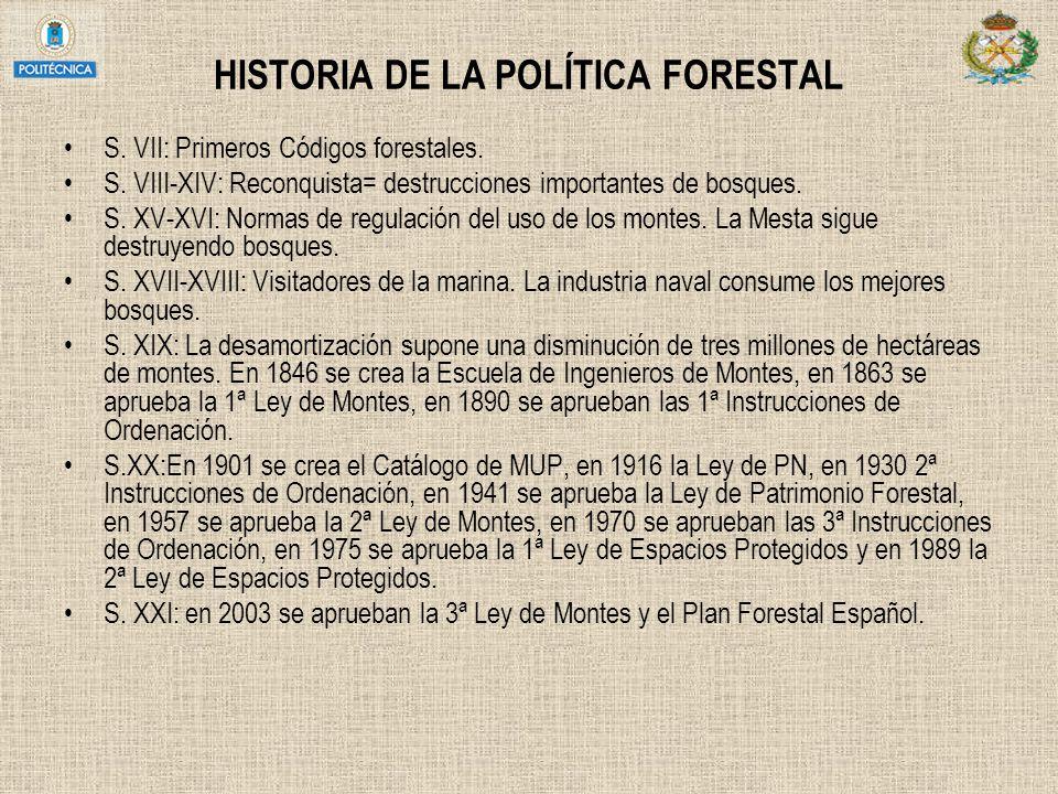 HISTORIA DE LA POLÍTICA FORESTAL S. VII: Primeros Códigos forestales. S. VIII-XIV: Reconquista= destrucciones importantes de bosques. S. XV-XVI: Norma