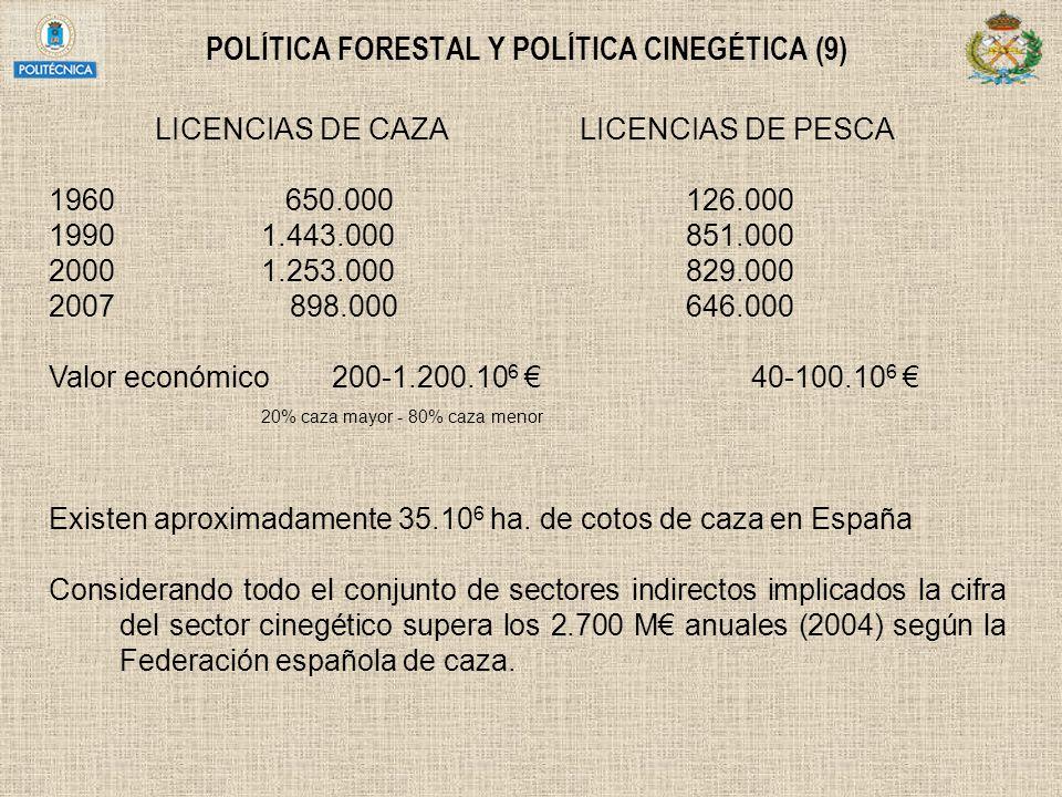 POLÍTICA FORESTAL Y POLÍTICA CINEGÉTICA (9) LICENCIAS DE CAZALICENCIAS DE PESCA 1960 650.000126.000 19901.443.000851.000 20001.253.000829.000 2007 898