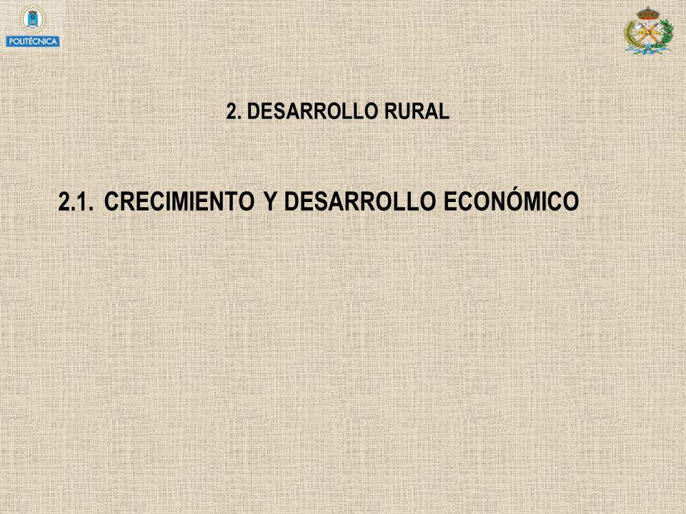 2. DESARROLLO RURAL 2.1.CRECIMIENTO Y DESARROLLO ECONÓMICO