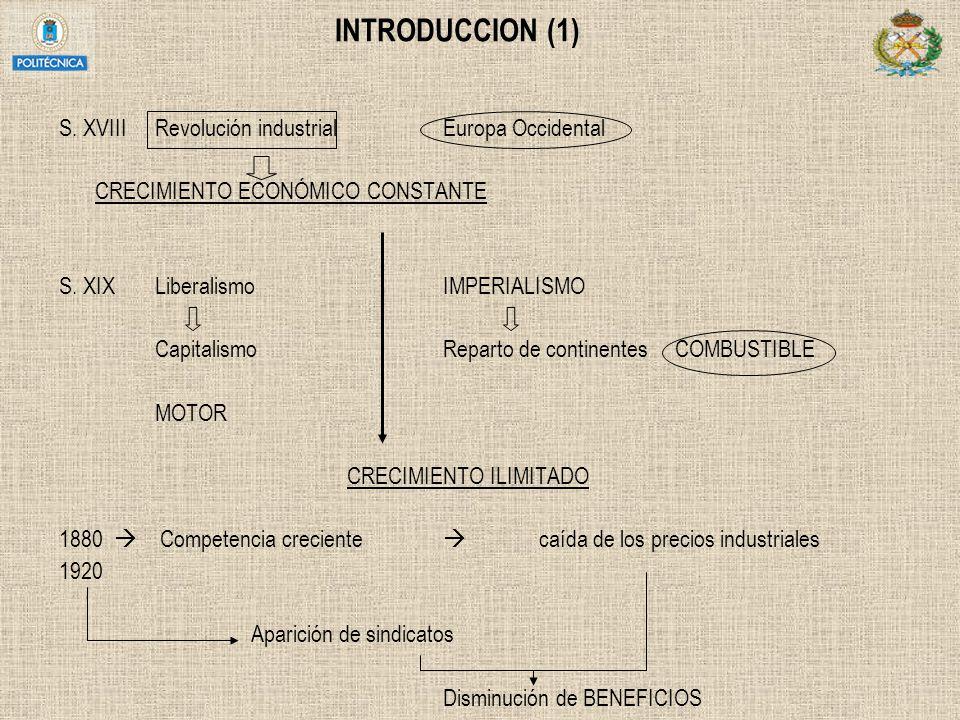 INTRODUCCION (1) S. XVIIIRevolución industrialEuropa Occidental CRECIMIENTO ECONÓMICO CONSTANTE S. XIXLiberalismoIMPERIALISMO CapitalismoReparto de co