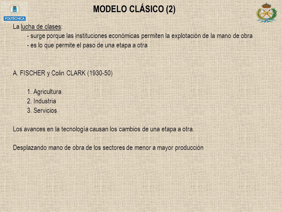 MODELO CLÁSICO (2) La lucha de clases: - surge porque las instituciones económicas permiten la explotación de la mano de obra - es lo que permite el p