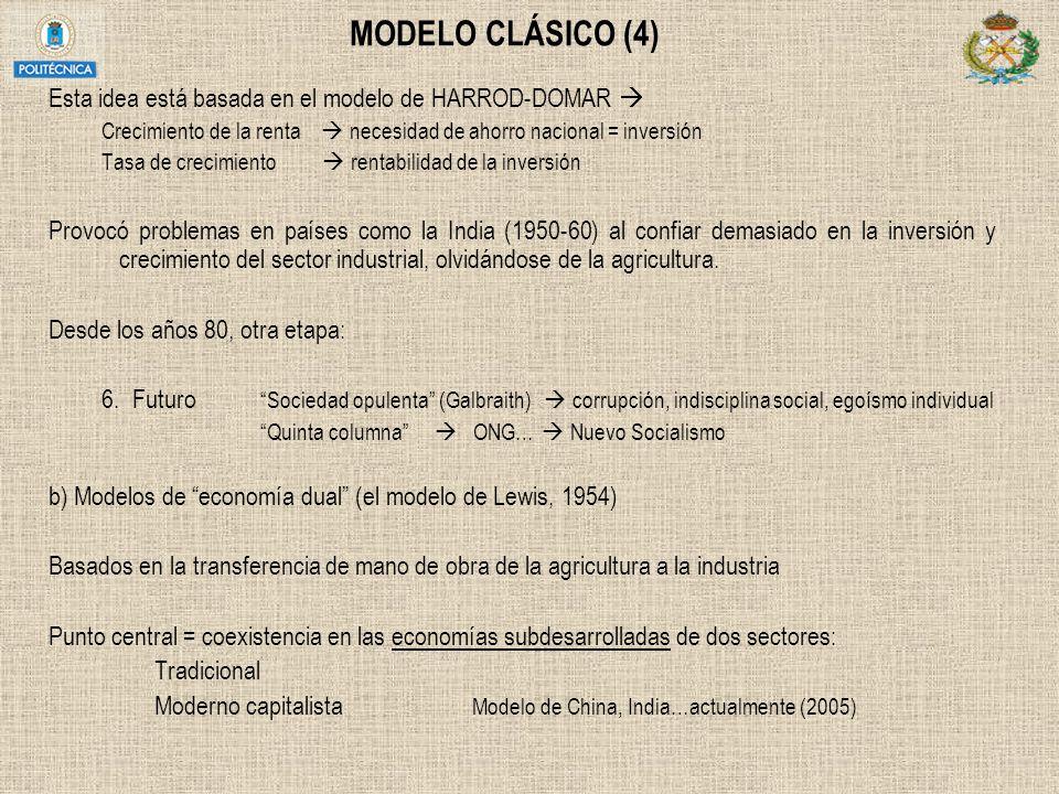 MODELO CLÁSICO (4) Esta idea está basada en el modelo de HARROD-DOMAR Crecimiento de la renta necesidad de ahorro nacional = inversión Tasa de crecimi