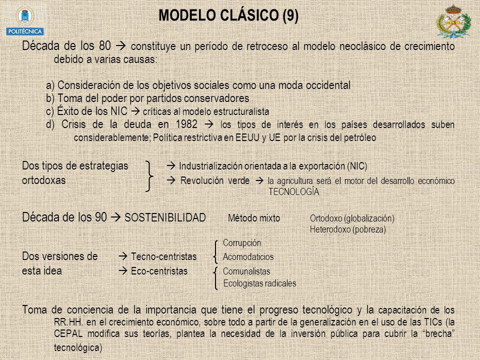 MODELO CLÁSICO (9) Década de los 80 constituye un período de retroceso al modelo neoclásico de crecimiento debido a varias causas: a) Consideración de