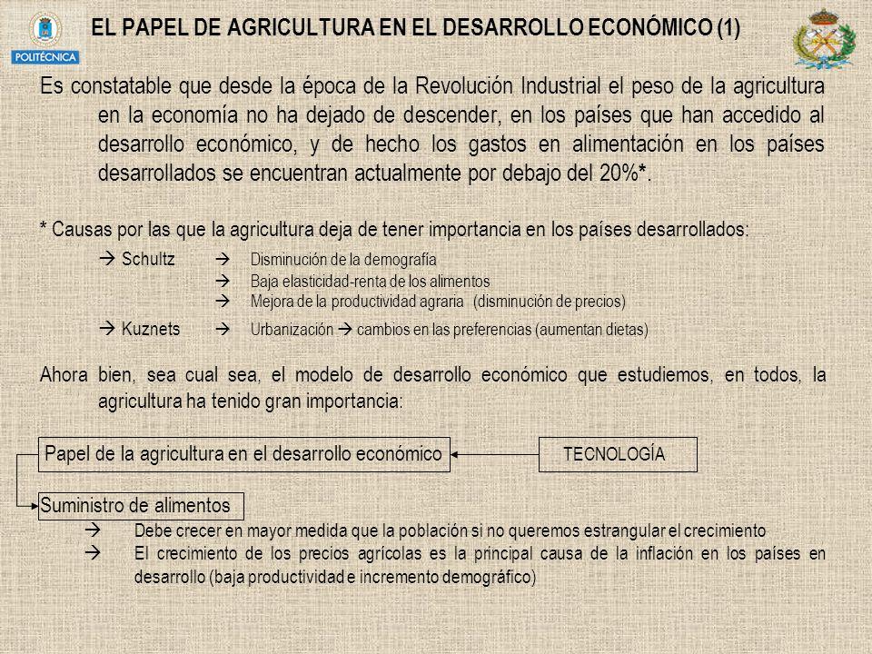 EL PAPEL DE AGRICULTURA EN EL DESARROLLO ECONÓMICO (1) Es constatable que desde la época de la Revolución Industrial el peso de la agricultura en la e