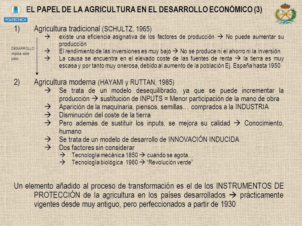 EL PAPEL DE LA AGRICULTURA EN EL DESARROLLO ECONÓMICO (3) 1)Agricultura tradicional (SCHULTZ, 1965) existe una eficiencia asignativa de los factores d