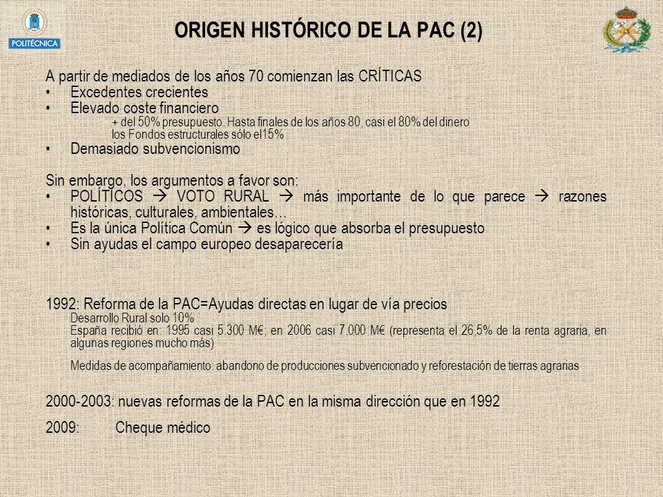 ORIGEN HISTÓRICO DE LA PAC (2) A partir de mediados de los años 70 comienzan las CRÍTICAS Excedentes crecientes Elevado coste financiero + del 50% pre