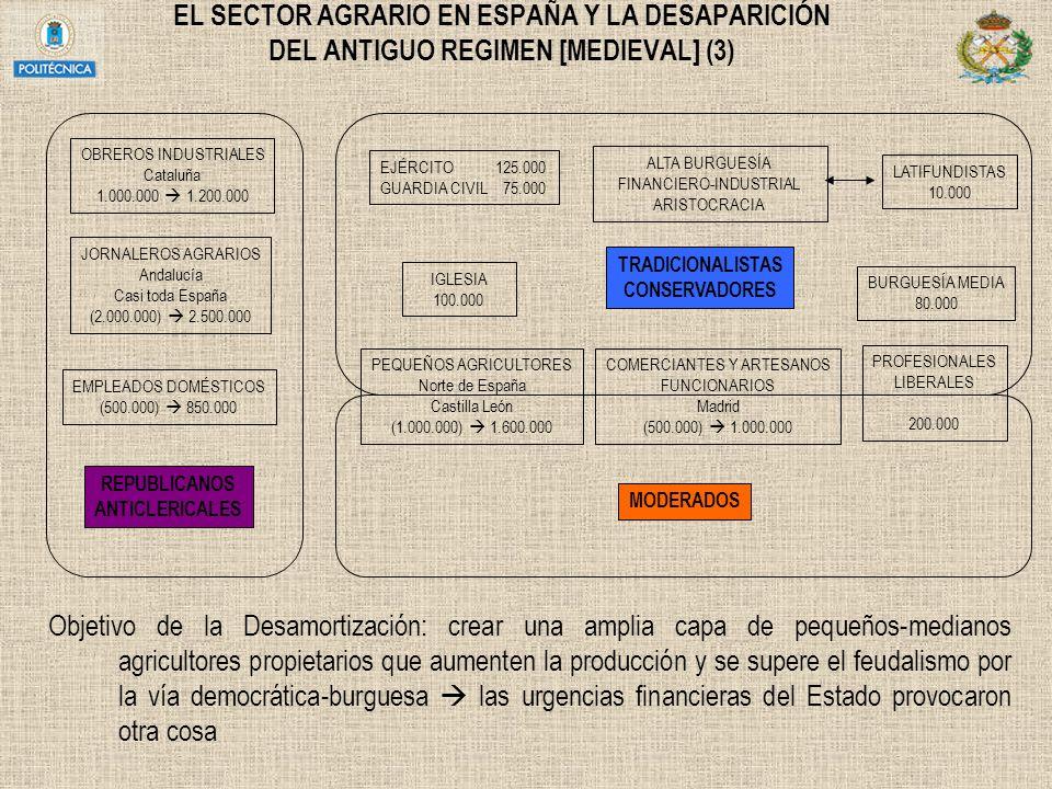EL SECTOR AGRARIO EN ESPAÑA Y LA DESAPARICIÓN DEL ANTIGUO REGIMEN [MEDIEVAL] (3) Objetivo de la Desamortización: crear una amplia capa de pequeños-med