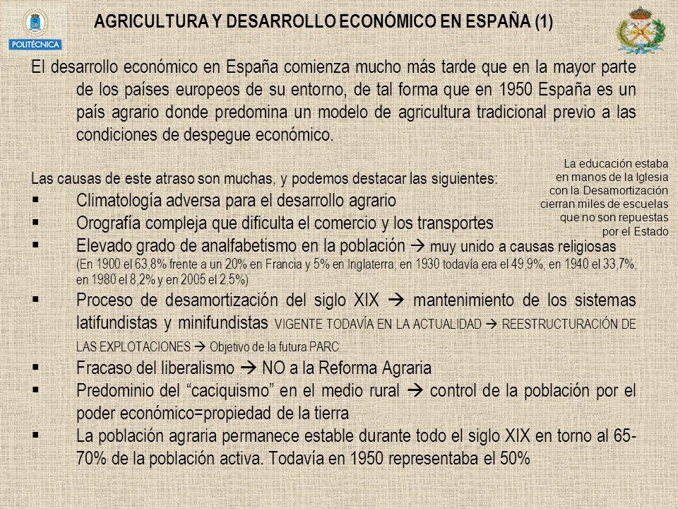 AGRICULTURA Y DESARROLLO ECONÓMICO EN ESPAÑA (1) El desarrollo económico en España comienza mucho más tarde que en la mayor parte de los países europe