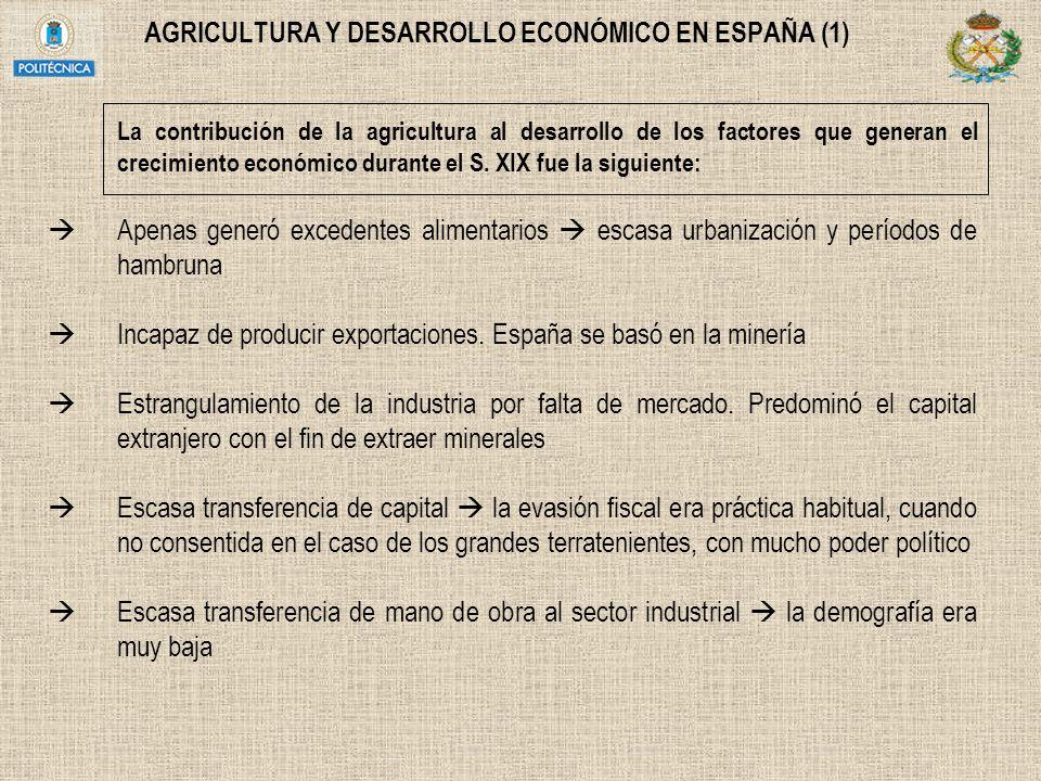 AGRICULTURA Y DESARROLLO ECONÓMICO EN ESPAÑA (1) La contribución de la agricultura al desarrollo de los factores que generan el crecimiento económico