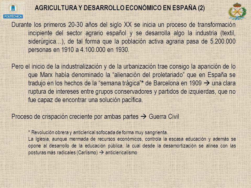 AGRICULTURA Y DESARROLLO ECONÓMICO EN ESPAÑA (2) Durante los primeros 20-30 años del siglo XX se inicia un proceso de transformación incipiente del se