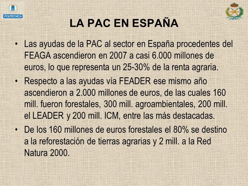 LA PAC EN ESPAÑA Las ayudas de la PAC al sector en España procedentes del FEAGA ascendieron en 2007 a casi 6.000 millones de euros, lo que representa