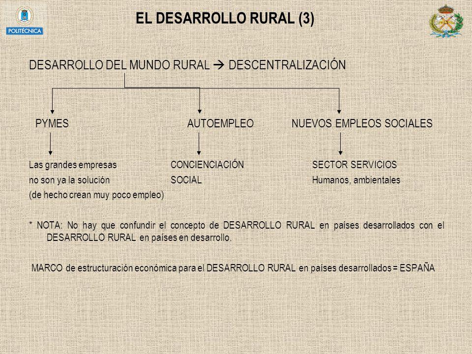 EL DESARROLLO RURAL (3) DESARROLLO DEL MUNDO RURAL DESCENTRALIZACIÓN Las grandes empresasCONCIENCIACIÓNSECTOR SERVICIOS no son ya la soluciónSOCIALHum