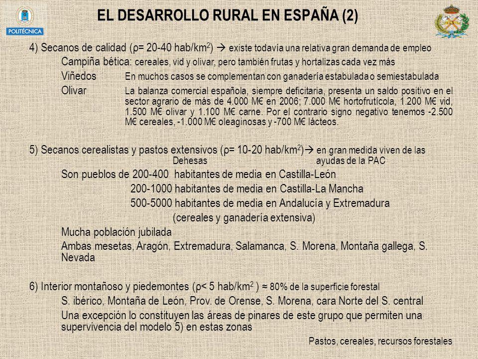 EL DESARROLLO RURAL EN ESPAÑA (2) 4) Secanos de calidad (ρ= 20-40 hab/km 2 ) existe todavía una relativa gran demanda de empleo Campiña bética: cereal