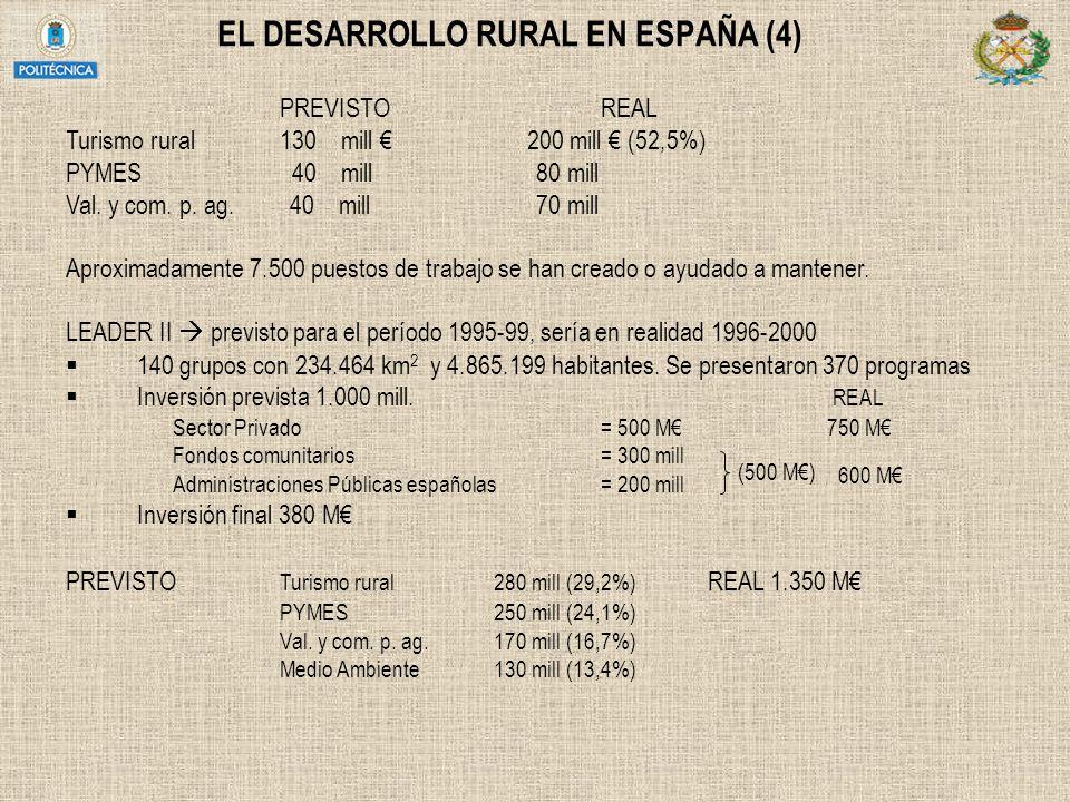 EL DESARROLLO RURAL EN ESPAÑA (4) PREVISTOREAL Turismo rural130 mill 200 mill (52,5%) PYMES 40 mill 80 mill Val. y com. p. ag. 40 mill 70 mill Aproxim