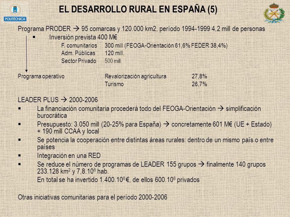 EL DESARROLLO RURAL EN ESPAÑA (5) Programa PRODER 95 comarcas y 120.000 km2, período 1994-1999 4,2 mill de personas Inversión prevista 400 M F. comuni