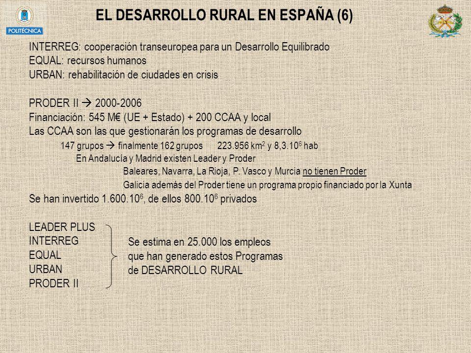EL DESARROLLO RURAL EN ESPAÑA (6) INTERREG: cooperación transeuropea para un Desarrollo Equilibrado EQUAL: recursos humanos URBAN: rehabilitación de c