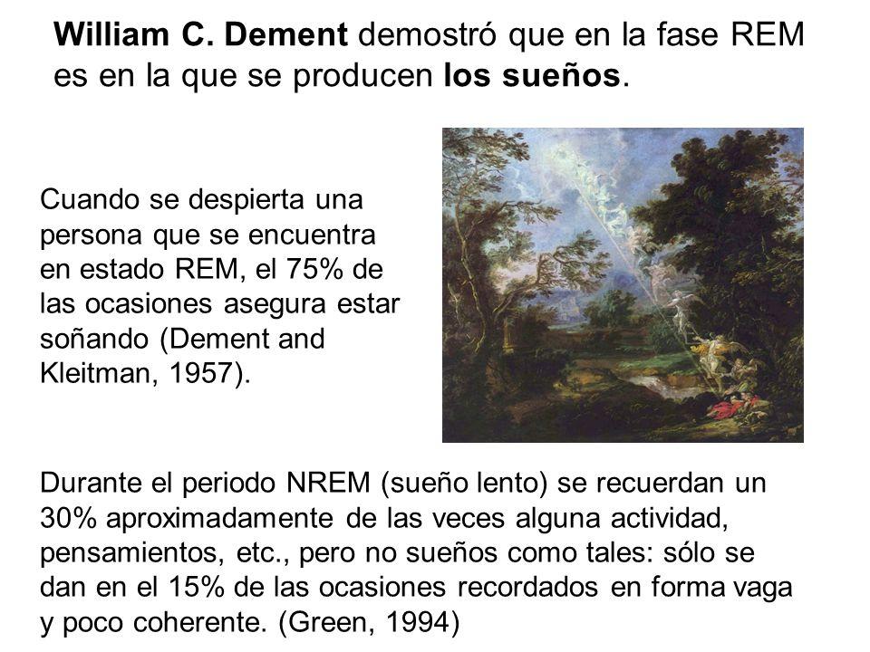 Cuando se despierta una persona que se encuentra en estado REM, el 75% de las ocasiones asegura estar soñando (Dement and Kleitman, 1957).