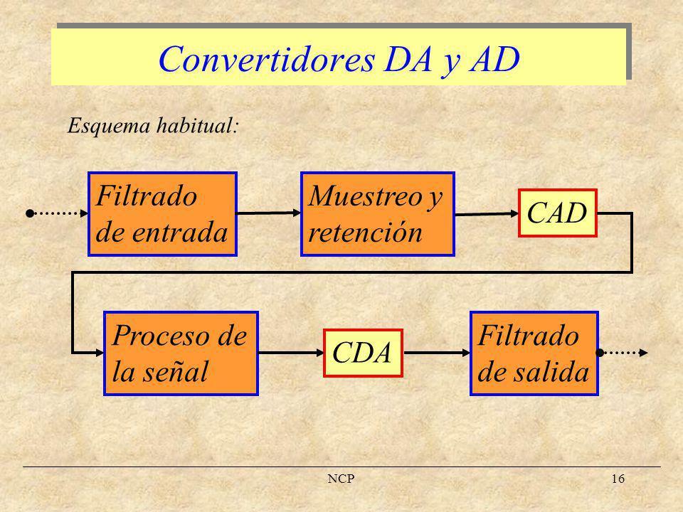 NCP17 CDA b0b0 b1b1 b2b2 B n-1 vovo DIDI V REF Convertidores DA