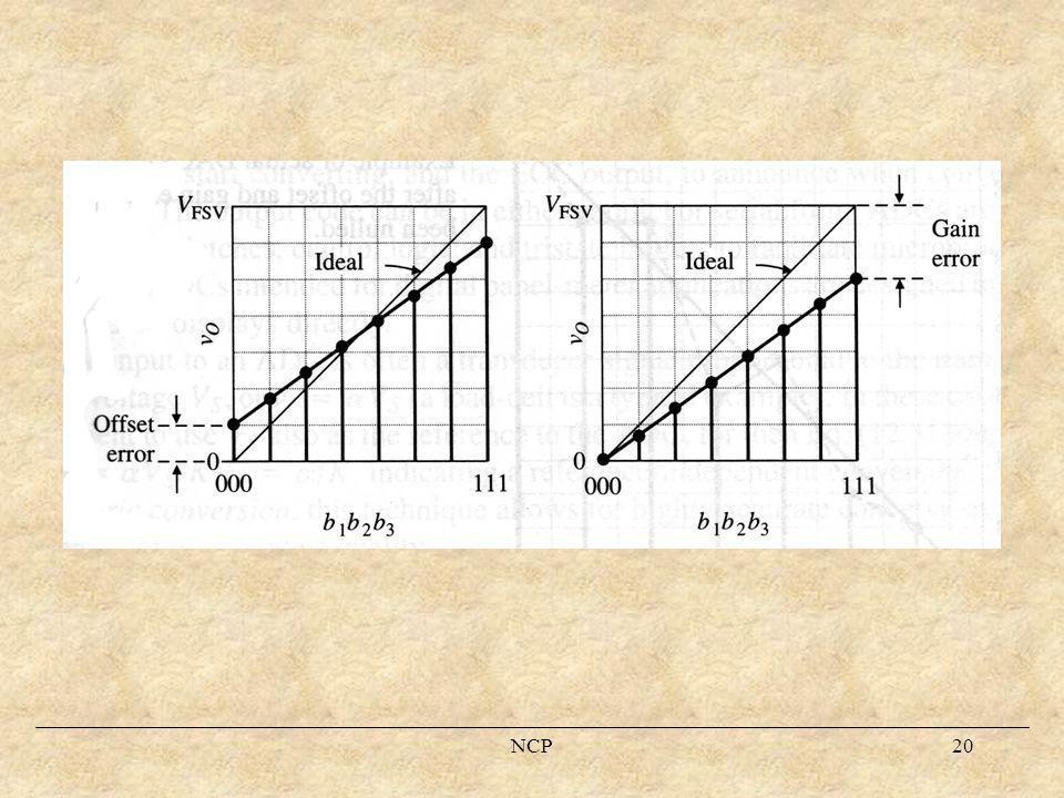 NCP21 CAD b0b0 b1b1 b2b2 B n-1 vIvI DODO V REF INICIOFin Conversión Convertidores AD