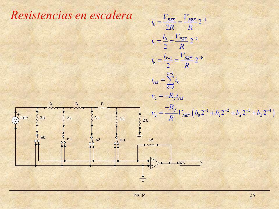 NCP26 Circuitos de conversión AD Conversión por aproximaciones sucesivas