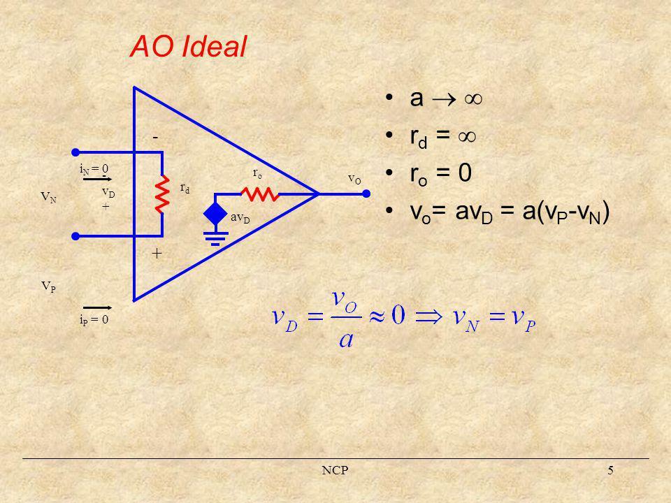 NCP6 Circuitos con realimentación negativa Amplificador inversor ideal Amplificador inversor