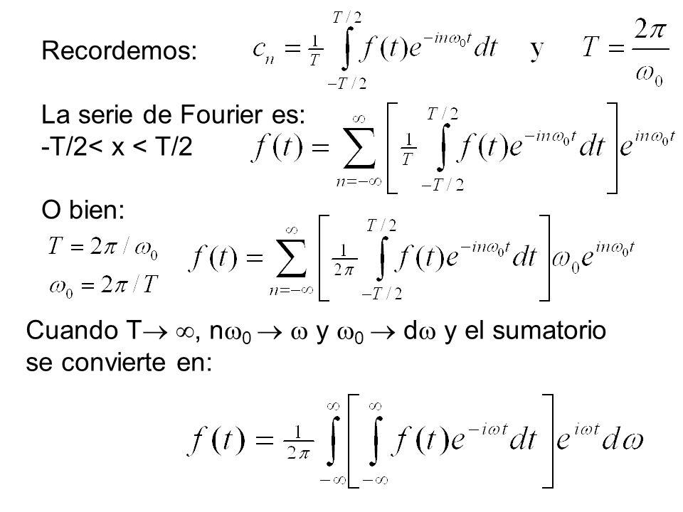 Recordemos: La serie de Fourier es: -T/2< x < T/2 O bien: Cuando T, n 0 y 0 d y el sumatorio se convierte en: