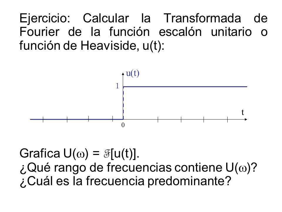 Ejercicio: Calcular la Transformada de Fourier de la función escalón unitario o función de Heaviside, u(t): Grafica U( ) = F [u(t)]. ¿Qué rango de fre