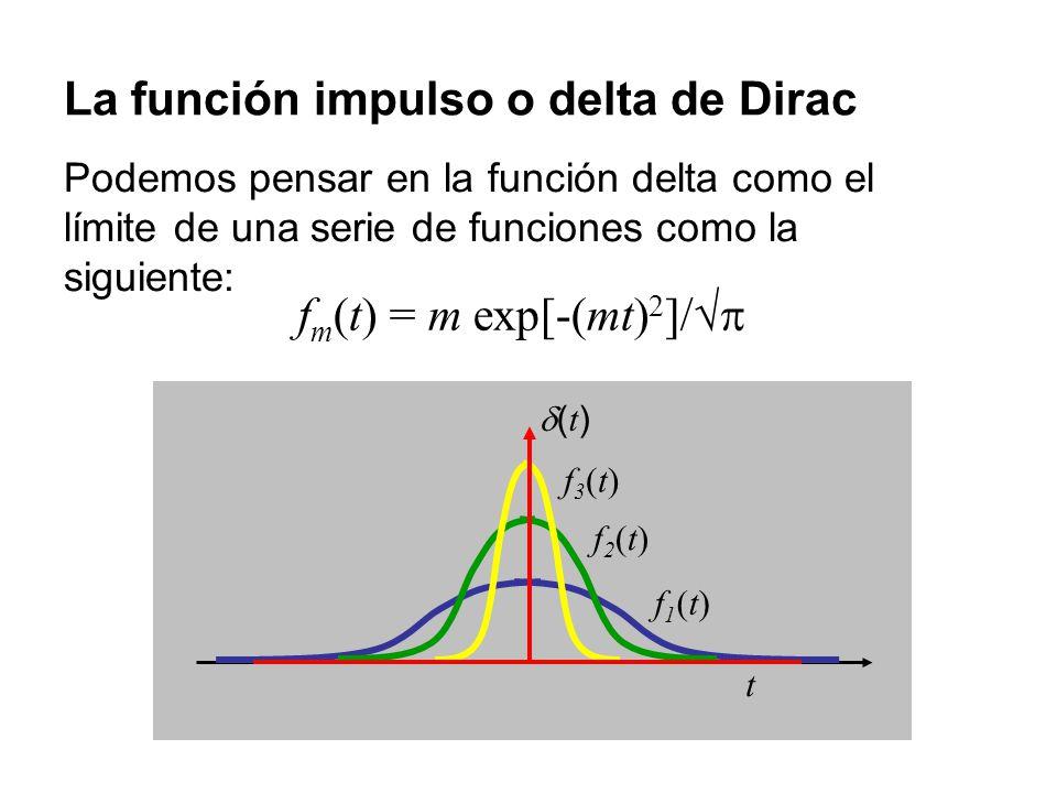 La función impulso o delta de Dirac Podemos pensar en la función delta como el límite de una serie de funciones como la siguiente: t f1(t)f1(t) f2(t)f