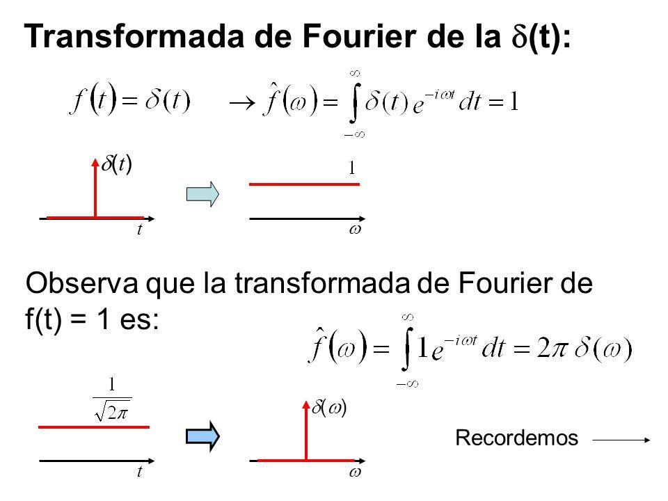 Transformada de Fourier de la (t): t ( t ) ( ) Observa que la transformada de Fourier de f(t) = 1 es: t Recordemos
