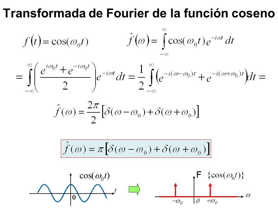 Transformada de Fourier de la función coseno cos( 0 t) t