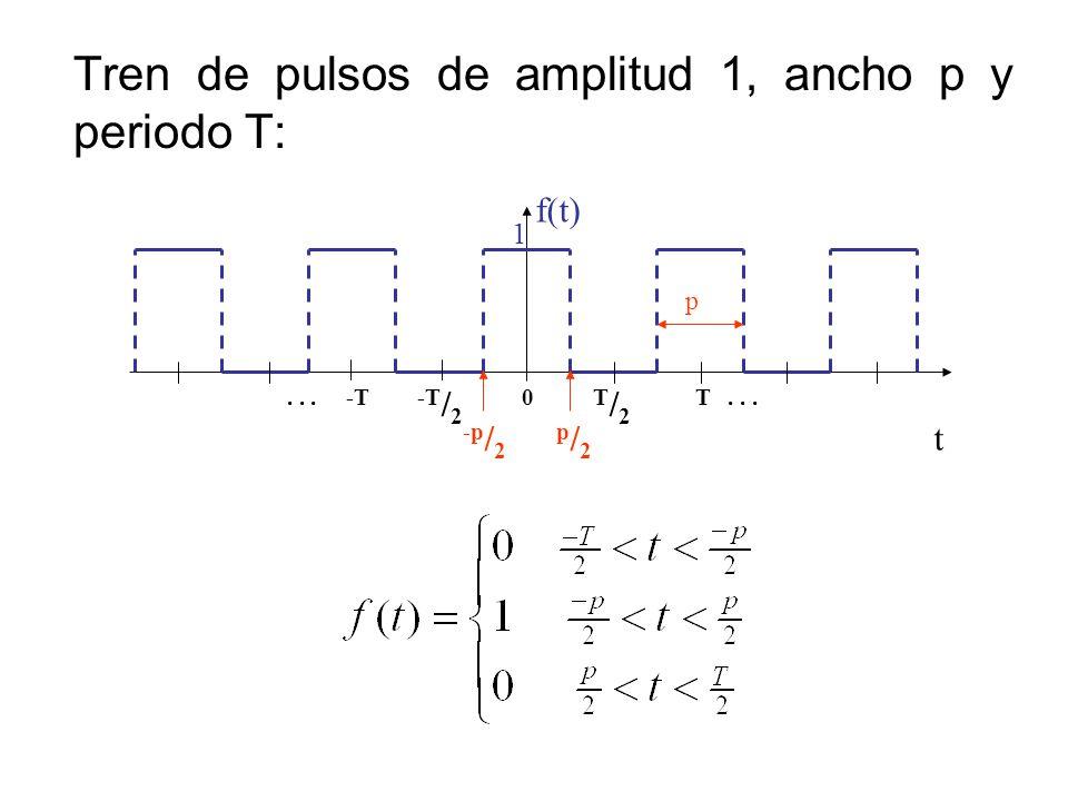 Tren de pulsos de amplitud 1, ancho p y periodo T: 1 f(t) t... -T -T / 2 0 T / 2 T... p -p / 2 p / 2