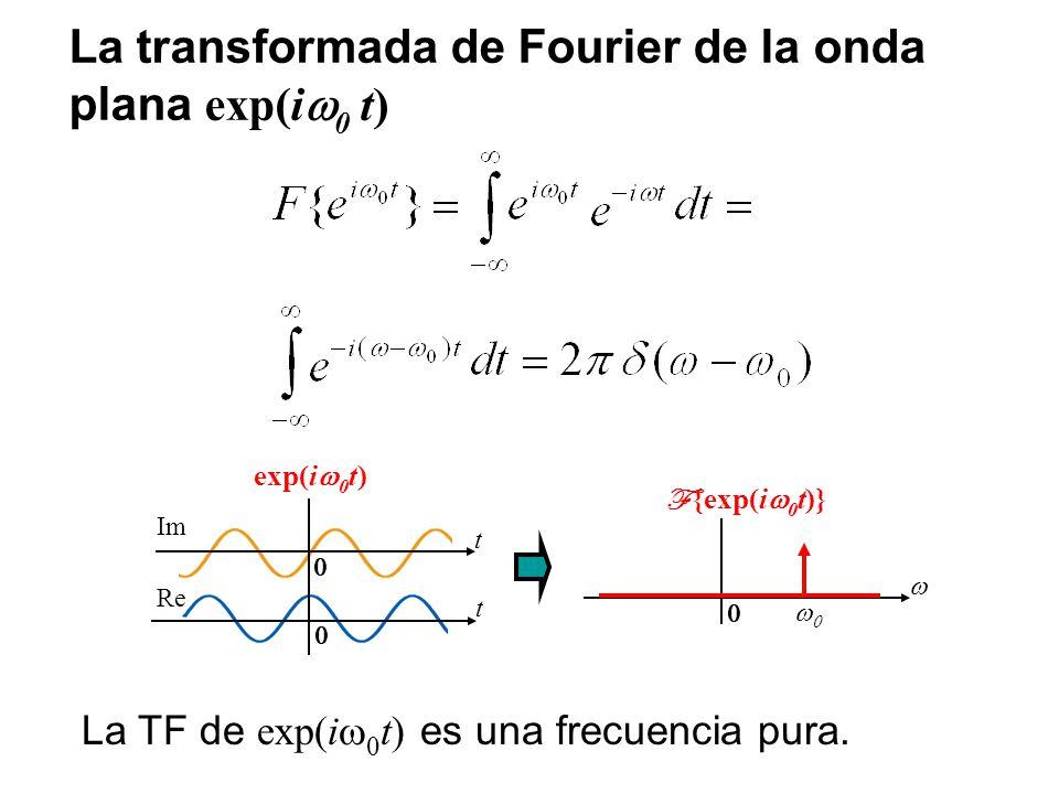 La transformada de Fourier de la onda plana exp(i 0 t) La TF de exp(i 0 t) es una frecuencia pura. F {exp(i 0 t)} exp(i 0 t) t t Re Im