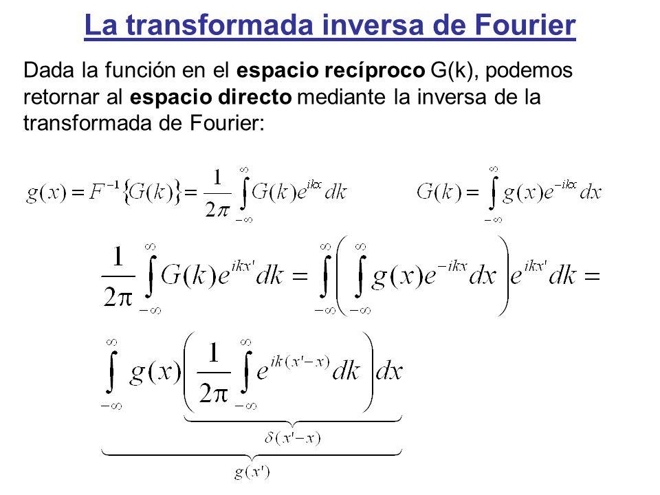 La transformada inversa de Fourier Dada la función en el espacio recíproco G(k), podemos retornar al espacio directo mediante la inversa de la transfo