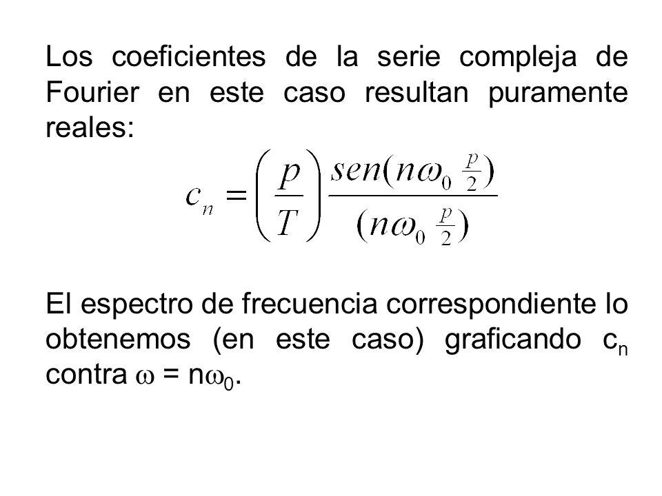 La transformada inversa de Fourier Dada la función en el espacio recíproco G(k), podemos retornar al espacio directo mediante la inversa de la transformada de Fourier: