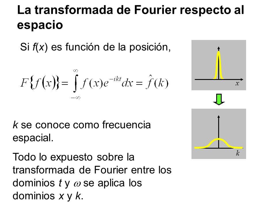 La transformada de Fourier respecto al espacio Si f(x) es función de la posición, k se conoce como frecuencia espacial. Todo lo expuesto sobre la tran