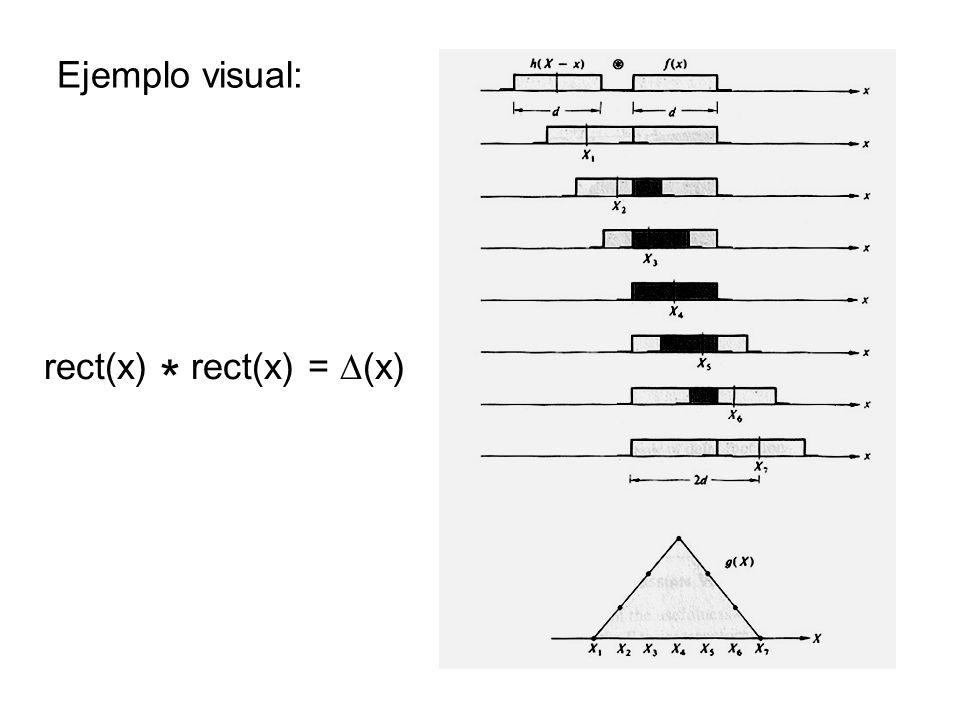 rect(x) * rect(x) = (x) Ejemplo visual: