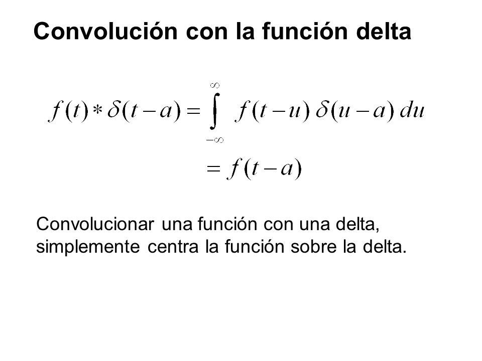 Convolución con la función delta Convolucionar una función con una delta, simplemente centra la función sobre la delta.