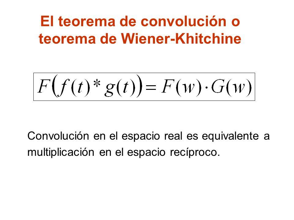 El teorema de convolución o teorema de Wiener-Khitchine Convolución en el espacio real es equivalente a multiplicación en el espacio recíproco.